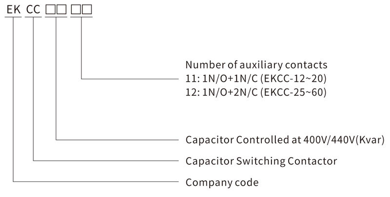 ekcc capacitor switching contactor 2